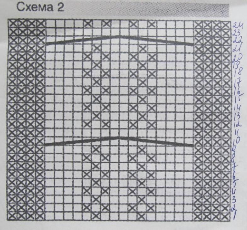Вязание повязок на спицах